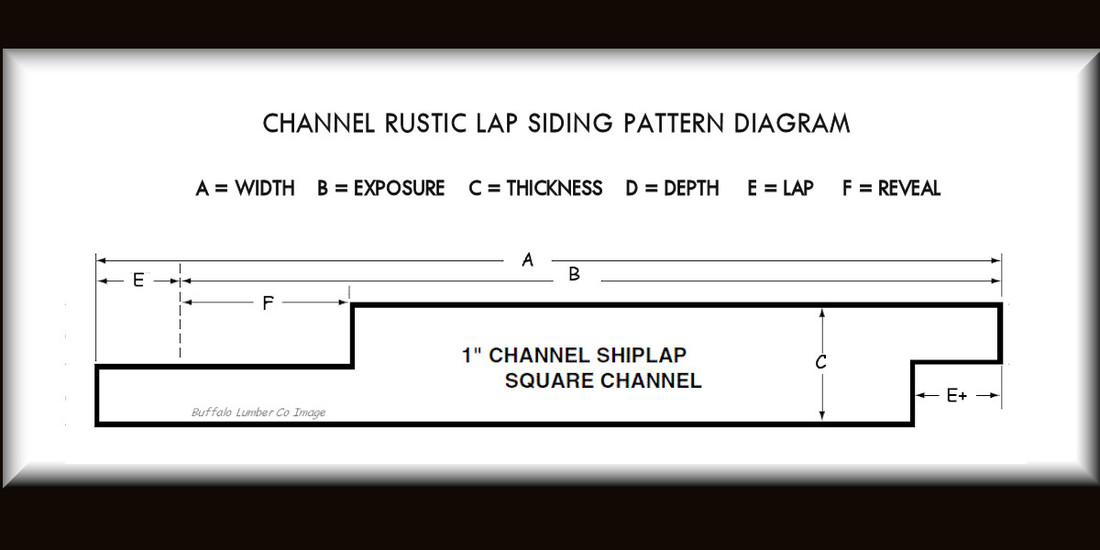 CHANNEL LAP SIDING PATTERN DIAGRAM - SQUARE EDGE PROFILE