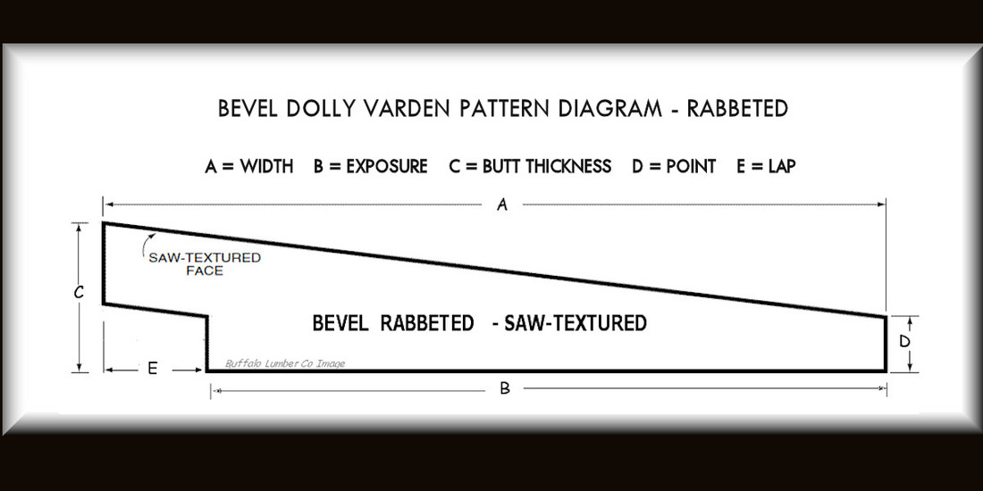 BEVEL DOLLY VARDEN PATTERN DIAGRAM - NO RABBET PROFILE