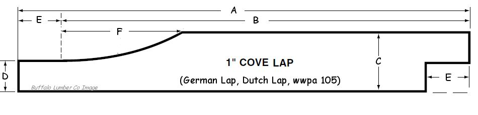 DUTCH LAP WOOD SIDING PATTERN DIAGRAM - ALSO CALLED GERMAN LAP AND COVE LAP