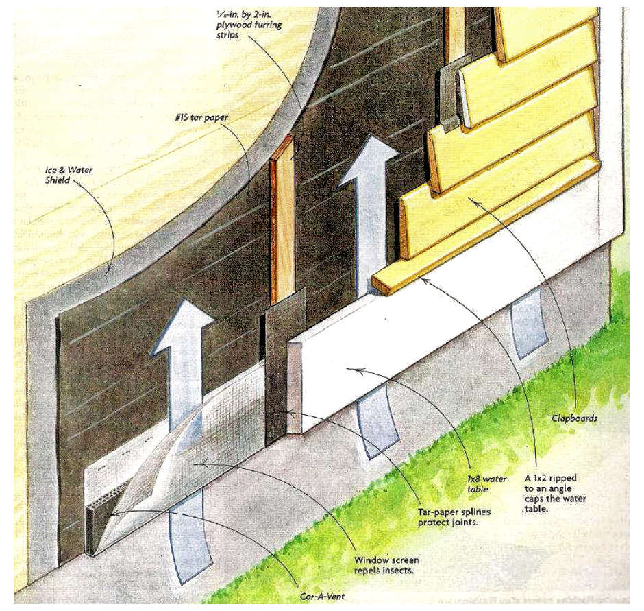 rain screen structure diagram